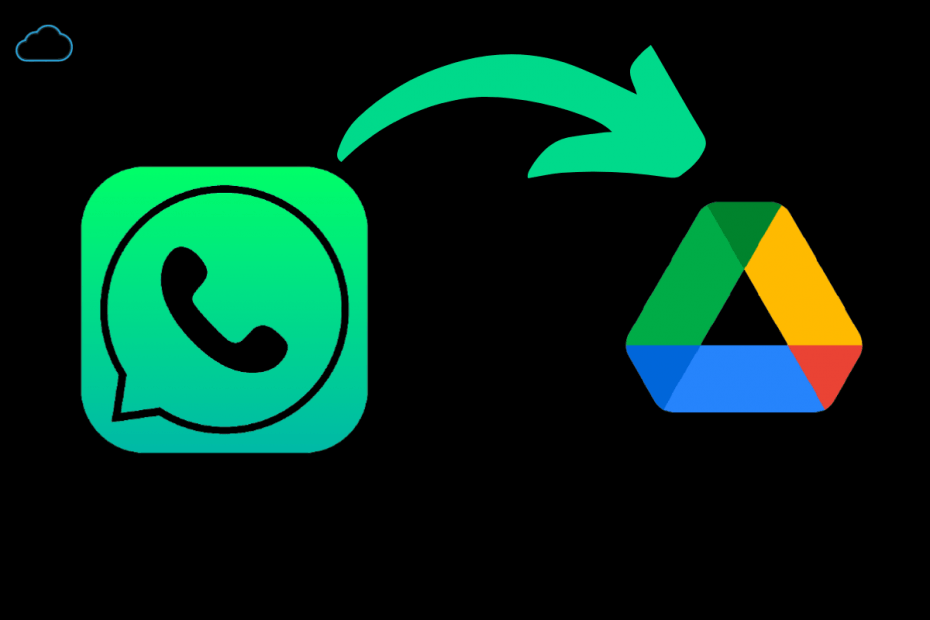 Backup WhatsApp to Google Drive on iPhone