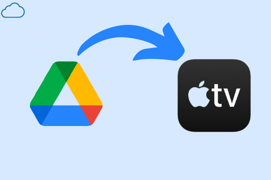 Play Google drive video in Apple TV